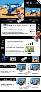 Фото4 LKV223 - Видео конвертер сигналов 2D в 3D