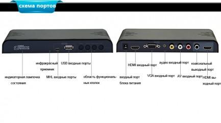 Фото4 LKV391MINI -  Универсальный скаллер-конвертер-коммутатор, USB проигрыватель HDMI для домашних киноте
