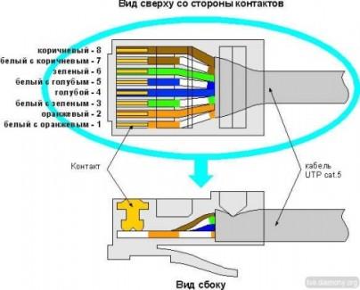 Фото6 LKV372 - Удлинитель линии HDMI (версия 1.4) по одному кабелю витая пара CAT5/6/7 на расстояние до 50