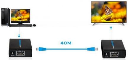 Фото5 LKV372 - Удлинитель линии HDMI (версия 1.4) по одному кабелю витая пара CAT5/6/7 на расстояние до 50