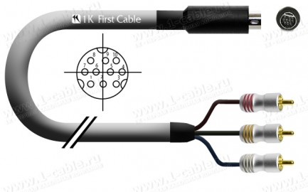 Фото1 1K-AV60-0.. Кабель видео CST + стерео звук, для подключения Стрим ТВ (декодер Aminet), miniDIN 10-пи