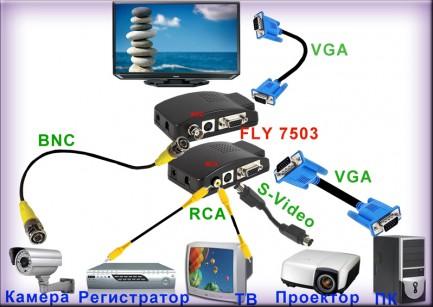 Фото4 FLY7503. - Преобразователь сигналов (RCA, COMPOSITE, S-VIDEO) в VGA