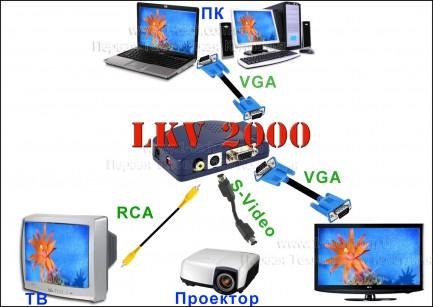 Фото5 LKV2000 - Преобразователь сигналов VGA в композитное видео, S-Video и VGA