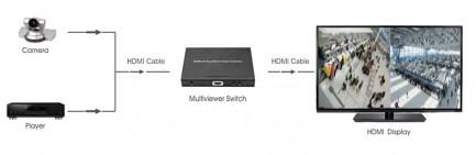 Фото3 LKV201MS - Коммутатор-мультивьювер HDMI 1080p@60Hz, 2 х HDMI источника > 1 х HDMI дисплей