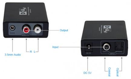 Фото2 LKV3088 - преобразователь цифровых аудио сигналов S/PDIF и TOSLink в аналоговые стерео (без поддержк