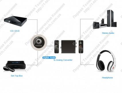 Фото4 LKV3088 - преобразователь цифровых аудио сигналов S/PDIF и TOSLink в аналоговые стерео (без поддержк