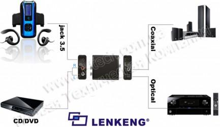 Фото4 LKV3089 - Преобразователь аналоговых стерео сигналов в цифровые S/PDIF и TOSLink