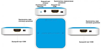 Фото3 LKV312N - HDMI сплиттер с функцией удлинения сигнала до 55 м., 1:2, 1080p, поддержка 3D