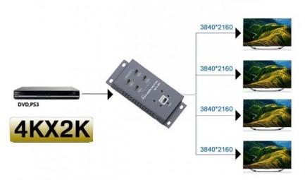 Фото3 LKV314A - HDMI сплиттер 1:4 в металлическом корпусе, 4К*2К, с поддержка 3D, возможность вертикальной