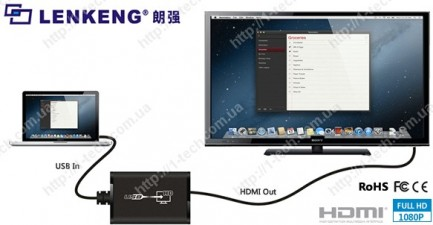 Фото4 LKV325 - Преобразователь сигналов USB 2.0 в цифровые видеосигналы HDMI (1080p)