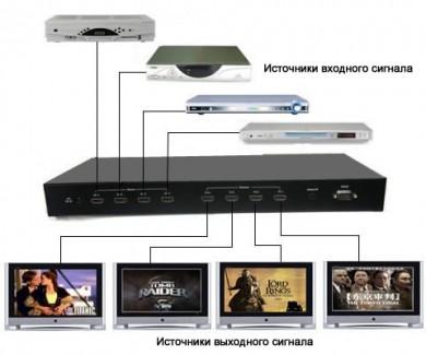 Фото2 LKV344 - Матричный видео коммутатор сигналов HDMI 4х4 с ИК пультом управления