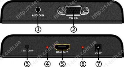 Фото2 LKV352a - Преобразователь VGA + стерео звук в цифровой сигнал HDMI (1080p)