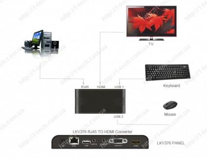 Фото3 LKV376 - Преобразователь сигнала RJ45 в цифровые HDMI (1080p) либо аналоговые сигналы VGA + стерео з