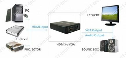 Фото2 LKV385 - Преобразователь цифрового сигнала HDMI в аналоговые сигнал VGA + стерео звук