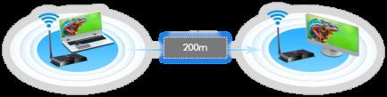 Фото4 LKV388A - Комплект устройств (приемник + передатчик) для беcпроводной передачи HDMI сигнала на расст