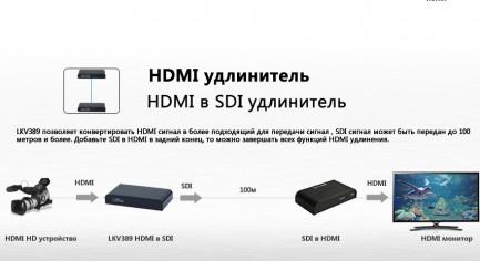 Фото4 LKV389 - Преобразователь видеосигнала HDMI в SDI