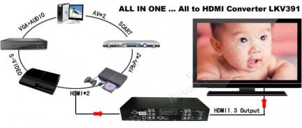 Фото4 LKV391 - Универсальный скалер-конвертер (IN: сomposite, сomponent, scart, s-video, vga, hdmi, stereo