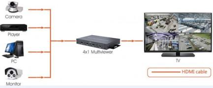 Фото4 LKV401MS - Коммутатор-мультивьювер HDMI 1080p@60Hz, 4 х HDMI источника > 1 х HDMI дисплей
