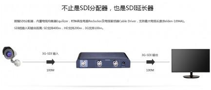 Фото3 LKV612 - Сплиттер 1:2 цифровых видеосигналов SDI (SD,HD,3G)