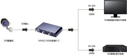 Фото4 LKV612 - Сплиттер 1:2 цифровых видеосигналов SDI (SD,HD,3G)