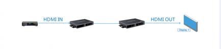 Фото4 LKV683Matrix - Матричный коммутатор-удлинитель HDMI (4K Ultra HD) до 120 м. по CAT6 и IGMP-коммутато