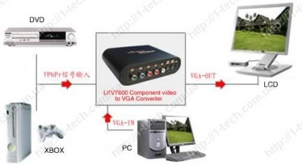 Фото3 LKV7600 - Преобразователь Компонентного видео-сигнала + стерео аудио в VGA + стерео аудио