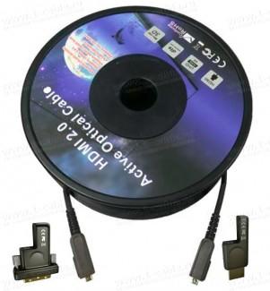 Фото1 HDMIMDFO4K2K-.. Модульный гибридный кабель 4K UltraHD со сменными разъемами HDMI/DVI