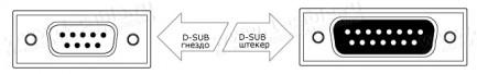 Фото2 1K-RS232-0915FM-.. Кабель управления RS-232, серия Basic, D-Sub 9 пин гнездо > D-Sub 15 пин штекер,
