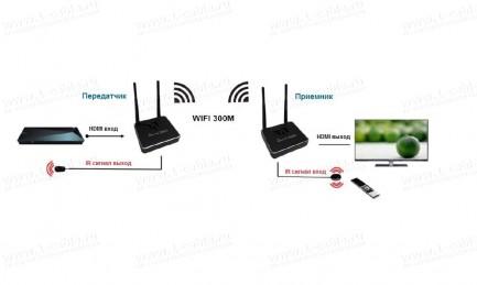 Фото2 HIT-WHDMI1080P-300. Беспроводной удлинитель цифровых HDMI сигналов (1080P@50/60Гц) на расстояние до
