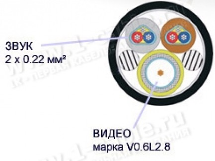 Фото2 CV1... - Кабель комбинированный: 1х видео (SDI, HDTV) + 2х аудио цифровой (AES/EBU)
