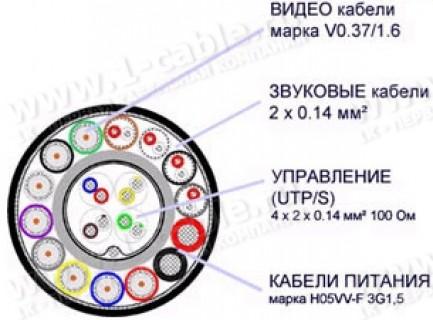 Фото2 CV8A4C8P. Кабель комбинированный: 8x видео (75 Ом) + 4x аудио + 8x управление + силовой кабель