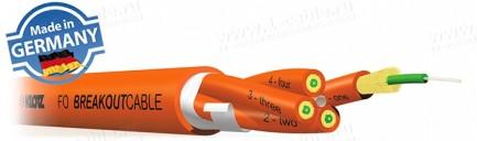 Фото1 F-BL..X.. Кабель оптоволоконный, инсталляционный мультикор, I-V(ZN)HH n x ../125, негорючий