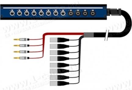 Фото1 1K-PB1UPW8/4SB-.. 12-кан.(8-IN/4-OUT) студийная мультикорная система Panel Box (8x XLR3 гнездо, 4x C