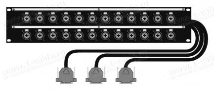 Фото1 TP-2U-AF.. Оконечная панель звуковых сигналов - XLR, D-посадка, с внутренней разводкой сигнала (D-SU