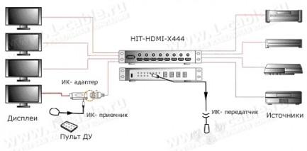 Фото4 HIT-HDMI-X444 - Матричный видео коммутатор сигналов HDMI (версия 1.4) 4х4, серия RACK с ИК пультом у