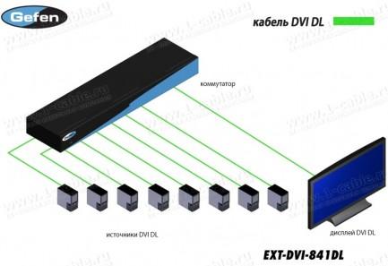 Фото3 EXT-DVI-841DL - Видео коммутатор сигналов DVI (Single Link/Dual Link) 8х1 с ИК пультом управления, п