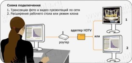 Фото4 HIT-HDTVKVM-VIEWNET - Многопользовательский сетевой HDTV медиа-презентатор ViewNet