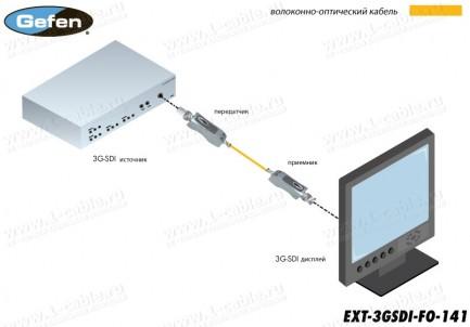 Фото7 EXT-3GSDI-FO-141 - Волоконно-оптический удлинитель сигналов 3G-SDI на расстояние до 20 км