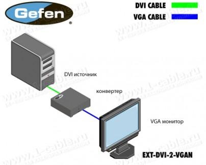 Фото4 EXT-DVI-2-VGAN - Преобразователь цифровых сигналов DVI в аналоговые SVGA