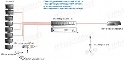 Фото2 HIT-EXTIRS - Внешний инфракрасный излучатель для приборов I-Taki c портом IR