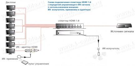 Фото2 HIT-EXTIRR - Внешний инфракрасный приемник для приборов I-Taki c портом IR