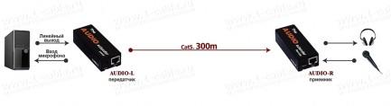 Фото4 HIT-AUD-1000 - Удлинитель звуковых аналоговых линий по витой паре (5e Cat) на 300 м