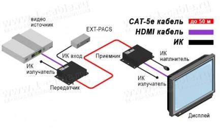 Фото5 GTB-HDBT-POL-BLK - Удлинитель линий HDMI по одному кабелю витая пара (5e/6 Кат) на длины до 70 м, с