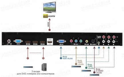 Фото4 HIT-COMVGASVAUD-2-HDMI - Преобразователь аналоговых VGA/композитных/с-видео/компонентных сигналов и