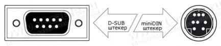 Фото2 1K-RS51-1.. Кабель управления RS-232, серия Basic, D-Sub 9пин штекер > miniDIN 8пин штекер, эластичн