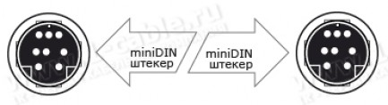 Фото2 1K-RS52-.. Кабель управления RS-232, серия Standart, miniDIN 8пин штекер > miniDIN 8пин штекер, элас