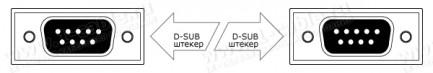 Фото2 1K-RS9-0.. Кабель управления RS-422, серия Standart, D-SUB 9-пин штекер > D-SUB 9-пин штекер, эласти