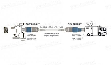 Фото2 ..W.3K.93C.CL.. Конвертер сигналов SMPTE 304 > Singlemode Duplex, серия SHACK