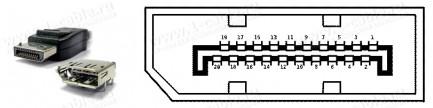Фото2 CAB-DP-RP-1.MM.. Цифровой кабель DisplayPort, штекер > штекер
