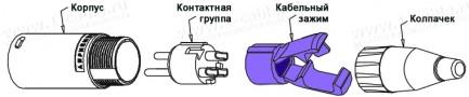 """Фото2 AC-CLAMP-PRL - Зажим кабельный """"крокодил"""", для разъемов XLR серии AC"""